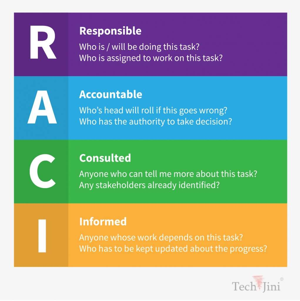 How to Be Accountable advise
